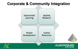 Corporate and Community Integration  Kent MacDonald - 2013